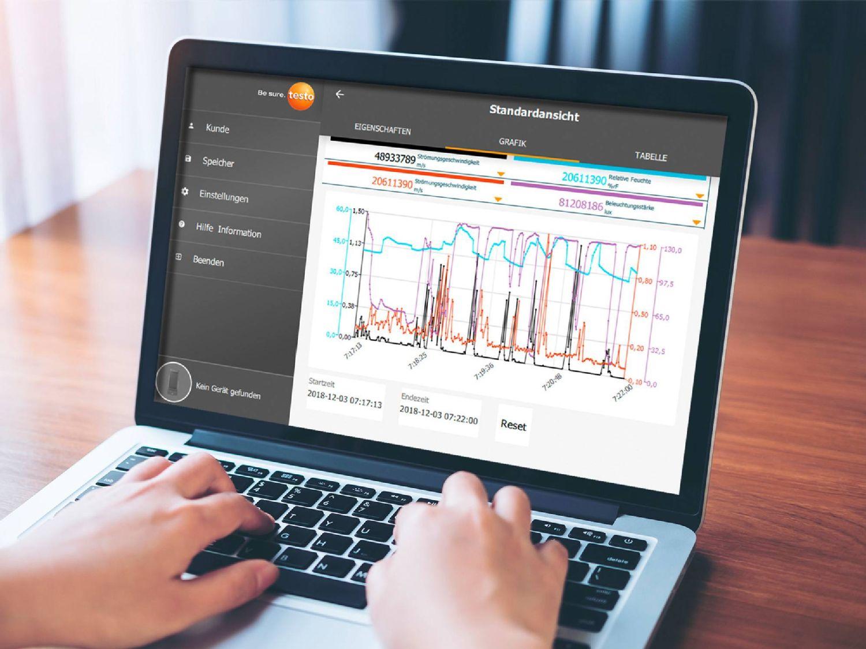 Inkl. DataControl Software