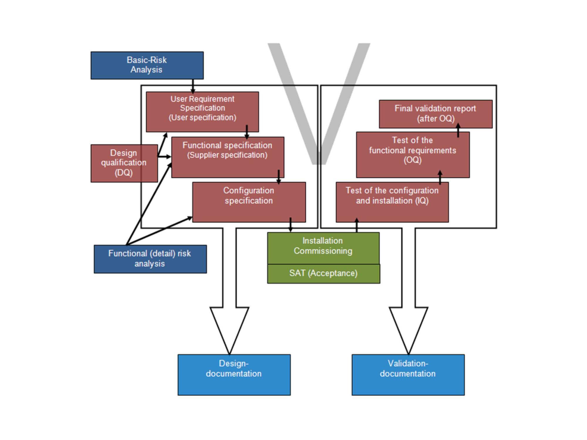 Testo-Pharma-Blog-URS-pt1-infographic.jpg