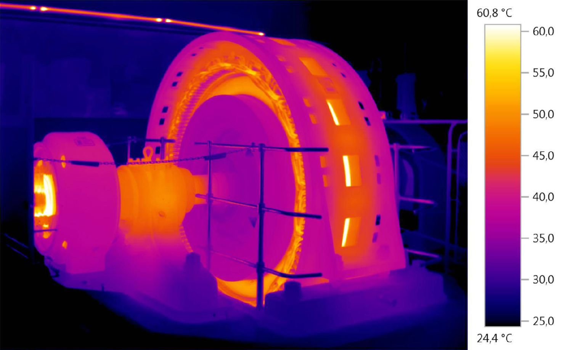Imagem térmica geração de energia