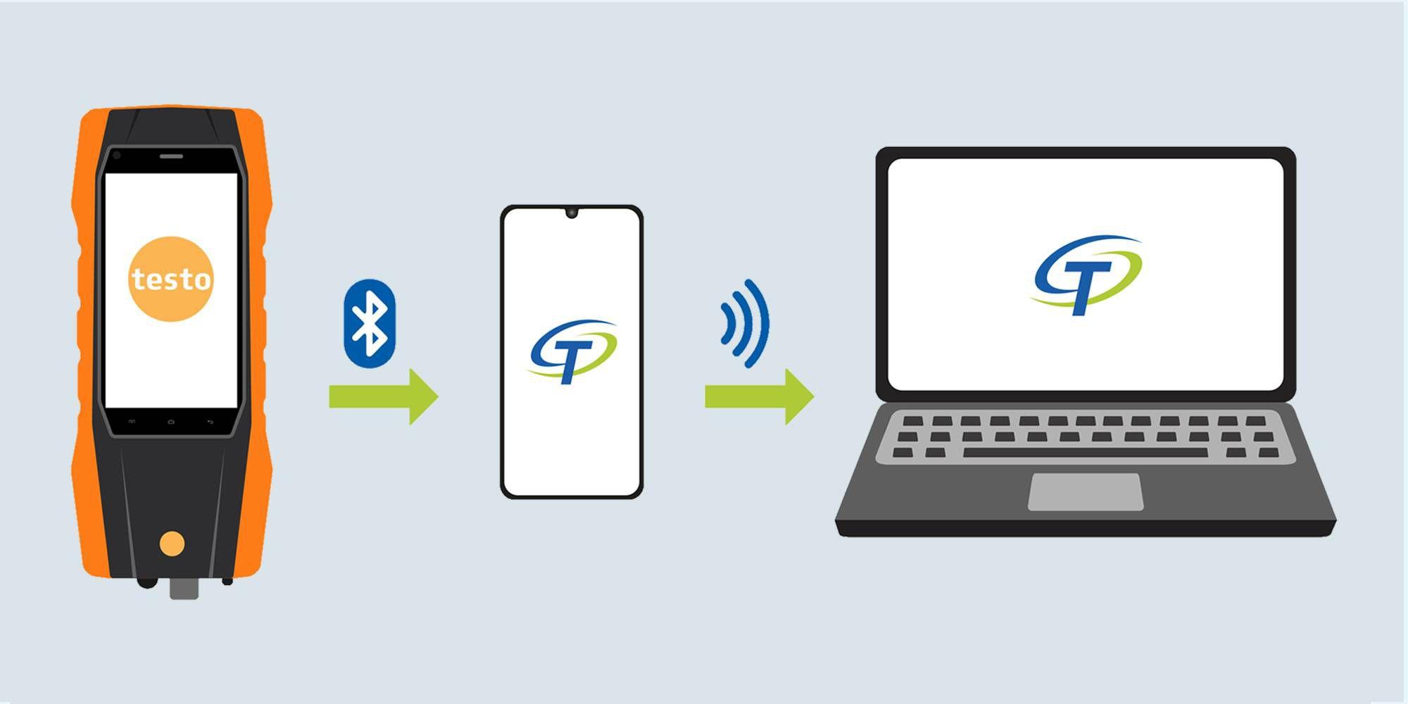 Testo Messwert-Import jetzt direkt in die TAIFUN Handwerker App