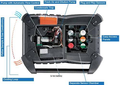 Digital sensors provide better response and higher precision.