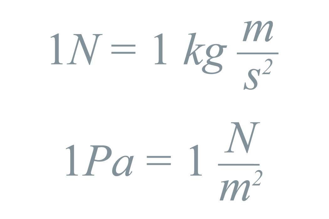 Einheiten-Druck-Formula-1050x700px.jpg