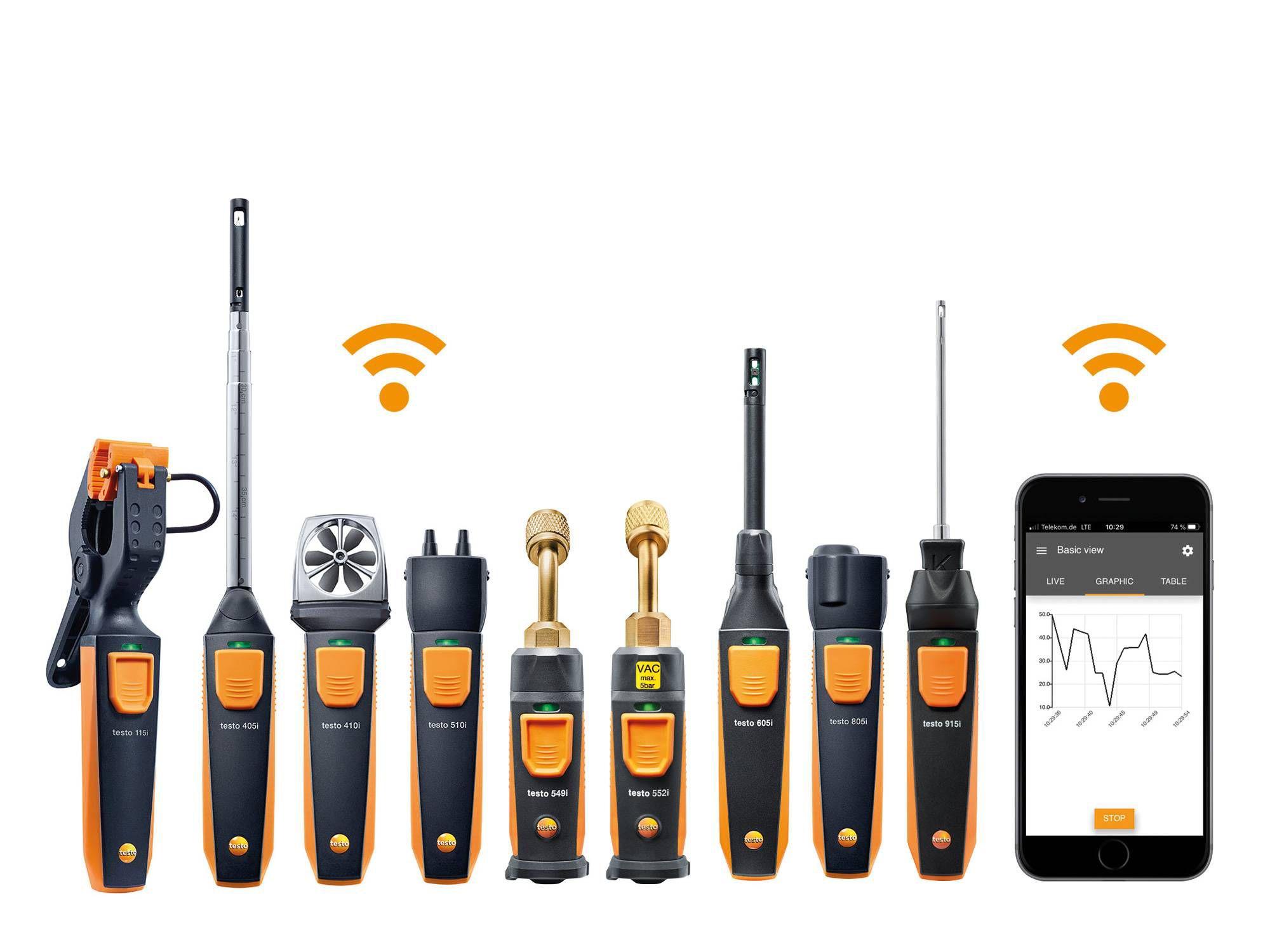 Medición más móvil, sencilla y productiva