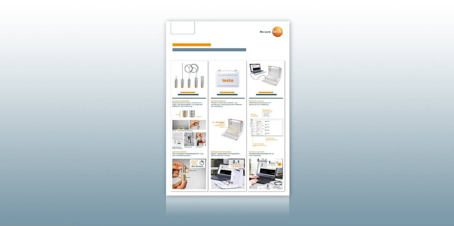 Fact sheet for testo 191